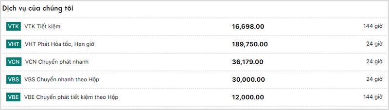 Kết quả ước tính chi phí vận chuyển ViettelPost