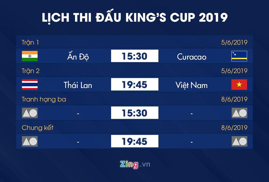 Lịch thi ĐấuKing's Cup Thái Lan 2019