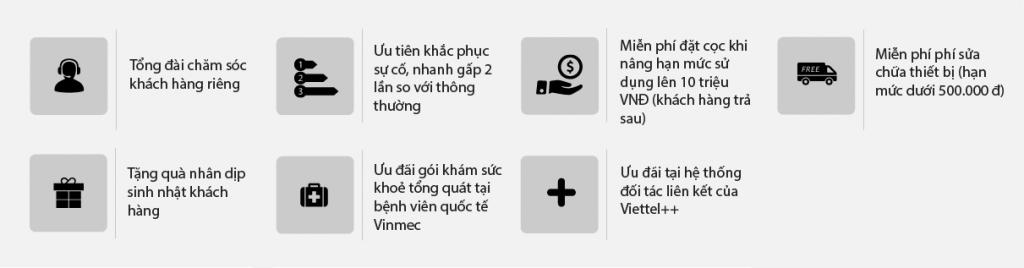 Quyền lợi của hội viên bạc Viettel++