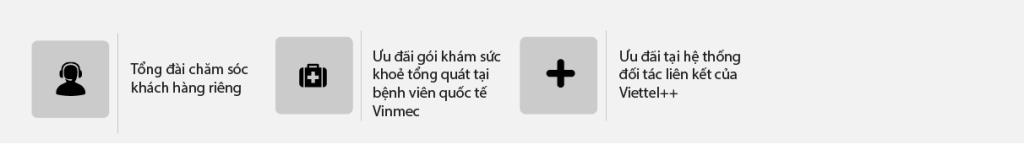 Quyền lợi của hội viên thân thiết Viettel++